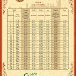 Kalendarz muzułmański